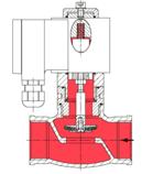 Válvula de mando directo