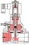 Válvula de mando combinado